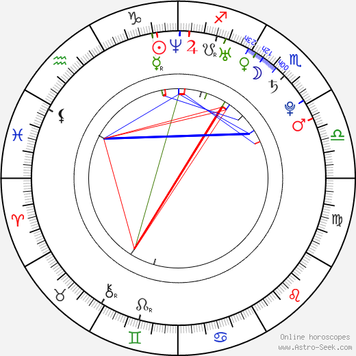 Noley Thornton astro natal birth chart, Noley Thornton horoscope, astrology