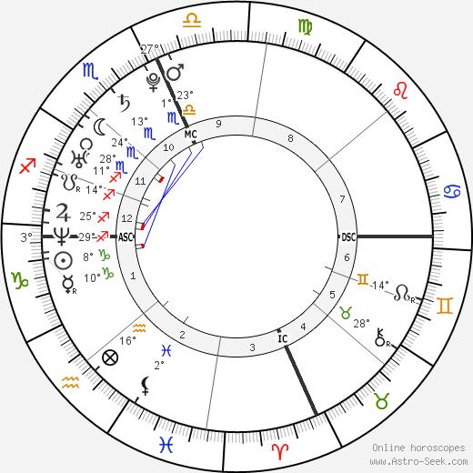 Richard Ross Trudeau tema natale, biography, Biografia da Wikipedia 2020, 2021