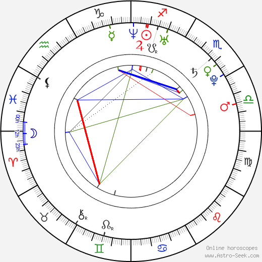 Satya Bhabha tema natale, oroscopo, Satya Bhabha oroscopi gratuiti, astrologia