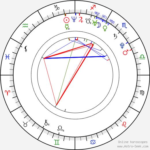 Sayaka Ichii astro natal birth chart, Sayaka Ichii horoscope, astrology