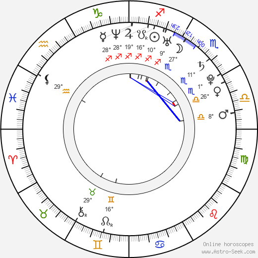 Standa Dolinek birth chart, biography, wikipedia 2019, 2020