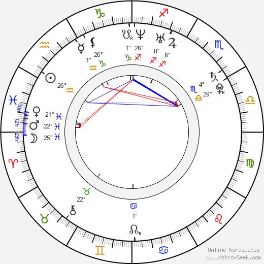 Agustina Cherri birth chart, biography, wikipedia 2020, 2021