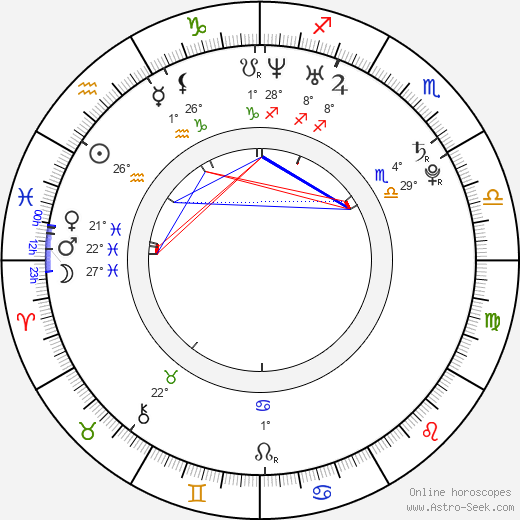Ashley Tesoro birth chart, biography, wikipedia 2019, 2020