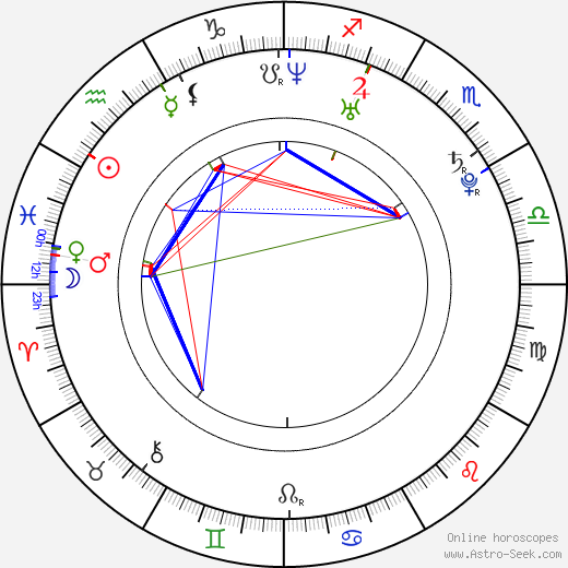 Ashley Tesoro astro natal birth chart, Ashley Tesoro horoscope, astrology