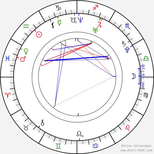 Atossa Leoni astro natal birth chart, Atossa Leoni horoscope, astrology