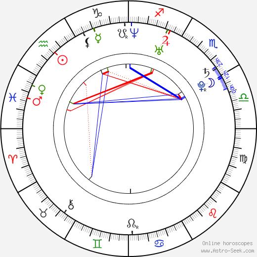 Aubrey Reynolds день рождения гороскоп, Aubrey Reynolds Натальная карта онлайн