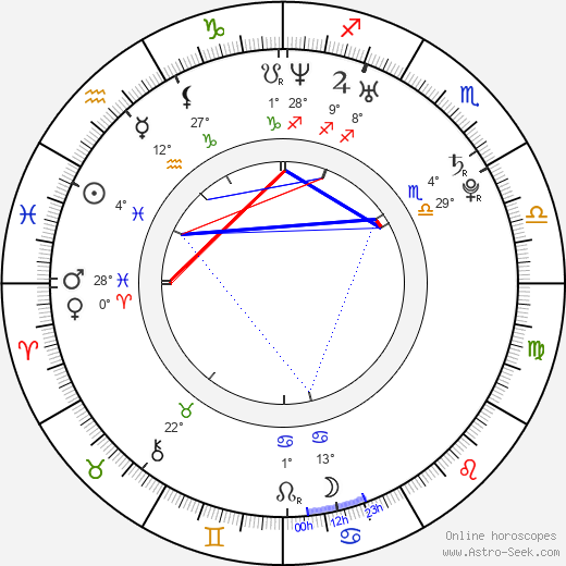Aziz Ansari birth chart, biography, wikipedia 2018, 2019