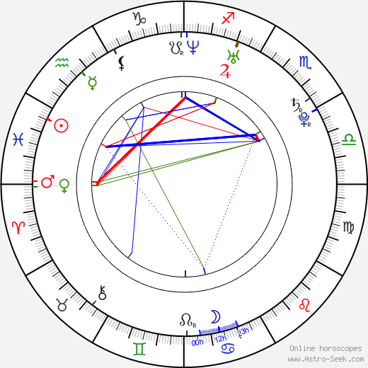 Aziz Ansari astro natal birth chart, Aziz Ansari horoscope, astrology