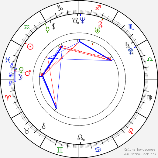 Blake Baxendell день рождения гороскоп, Blake Baxendell Натальная карта онлайн