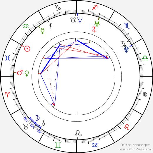 Дарольд Уильямсон Darold Williamson день рождения гороскоп, Darold Williamson Натальная карта онлайн