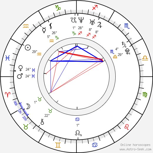 Eamonn Owens birth chart, biography, wikipedia 2020, 2021
