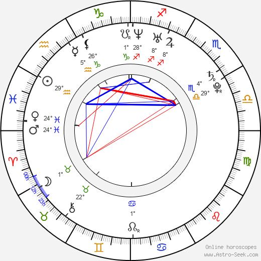 Eamonn Owens birth chart, biography, wikipedia 2019, 2020