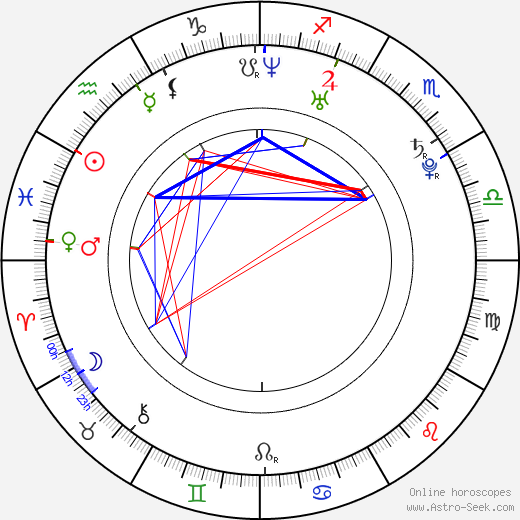Eamonn Owens birth chart, Eamonn Owens astro natal horoscope, astrology