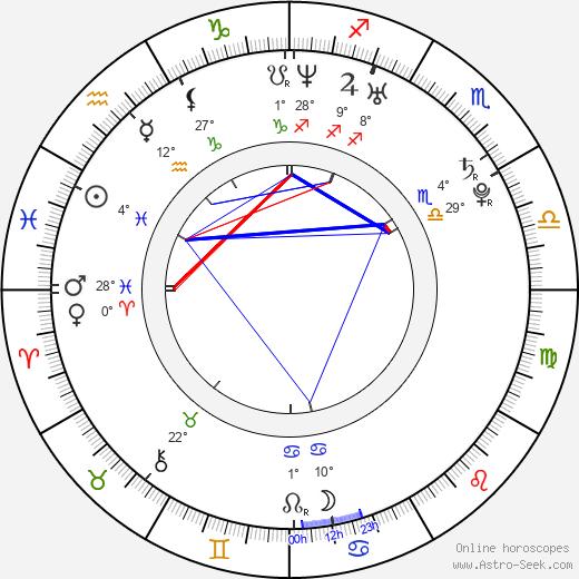 Emily Blunt birth chart, biography, wikipedia 2019, 2020