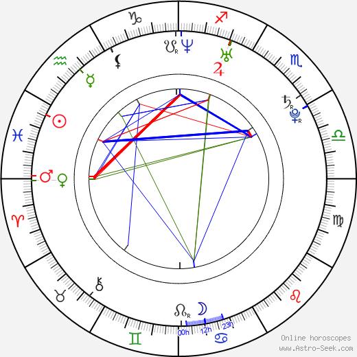 Emily Blunt astro natal birth chart, Emily Blunt horoscope, astrology