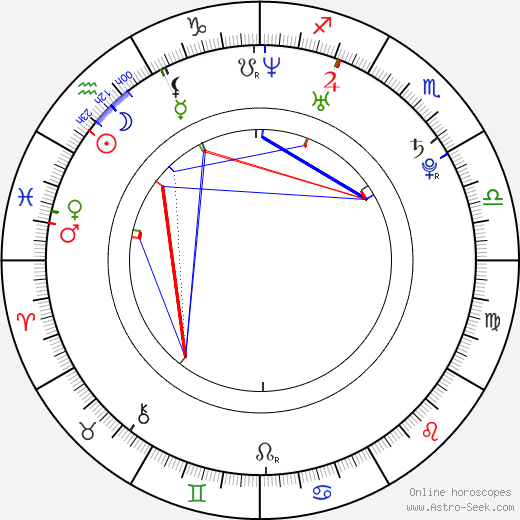 Iko Uwais astro natal birth chart, Iko Uwais horoscope, astrology