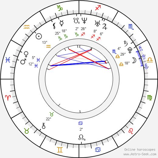 Jeremiah Sayys birth chart, biography, wikipedia 2019, 2020