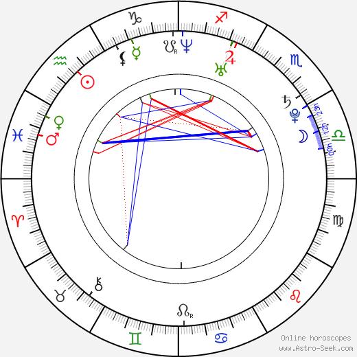 Jeremiah Sayys astro natal birth chart, Jeremiah Sayys horoscope, astrology