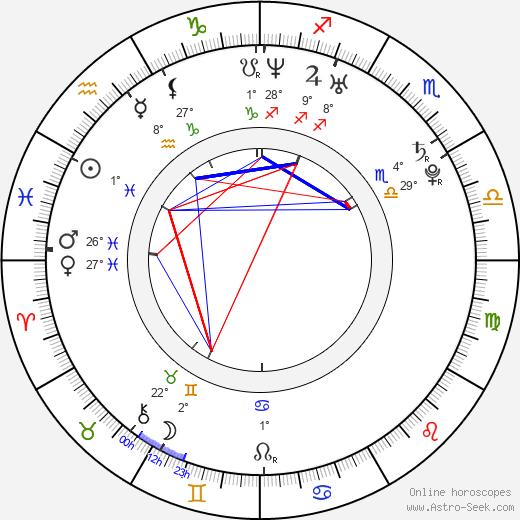 Jeremy Foley birth chart, biography, wikipedia 2020, 2021