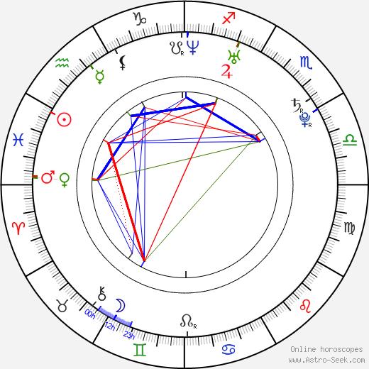 Jeremy Foley birth chart, Jeremy Foley astro natal horoscope, astrology