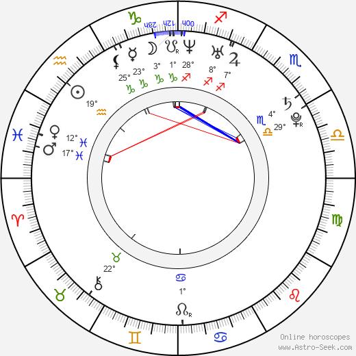 Jim Verraros birth chart, biography, wikipedia 2020, 2021
