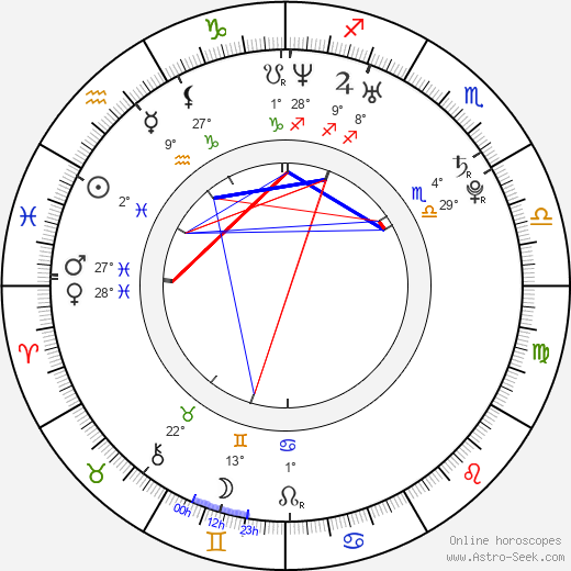 Joaquin Baldwin birth chart, biography, wikipedia 2018, 2019