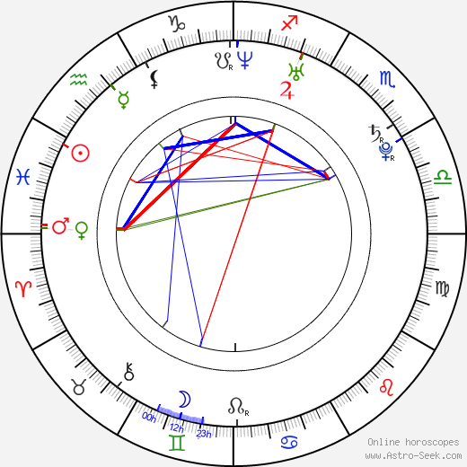 Joaquin Baldwin astro natal birth chart, Joaquin Baldwin horoscope, astrology
