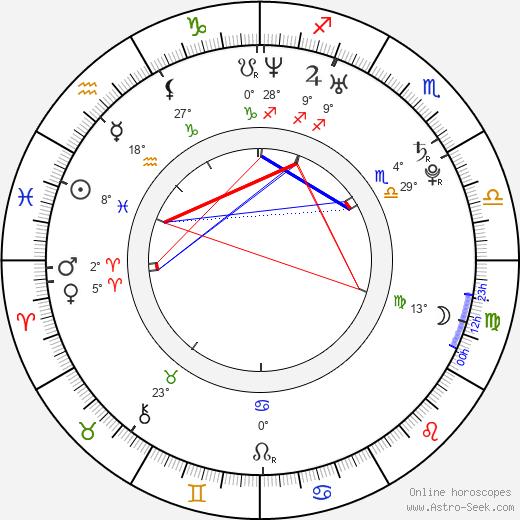 Kate Mara birth chart, biography, wikipedia 2018, 2019