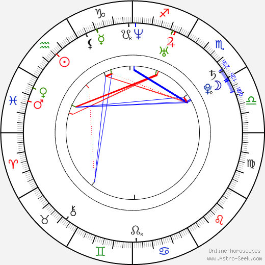 Laurence Kinlan astro natal birth chart, Laurence Kinlan horoscope, astrology