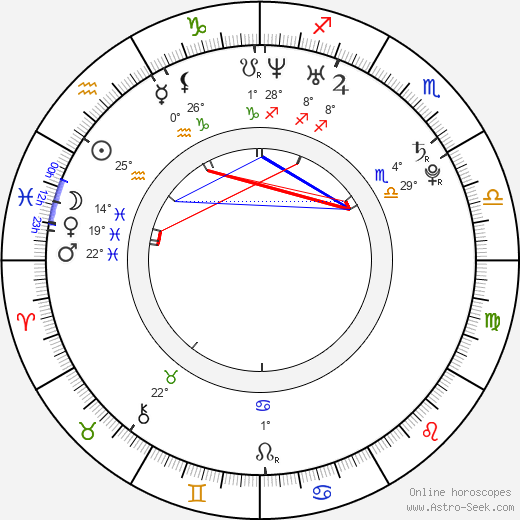 Michael James Levy birth chart, biography, wikipedia 2020, 2021