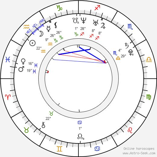 Nicki Clyne birth chart, biography, wikipedia 2018, 2019