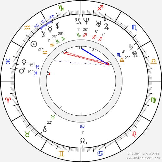 Shengyi Huang birth chart, biography, wikipedia 2018, 2019
