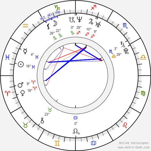 Bobby Campo birth chart, biography, wikipedia 2019, 2020