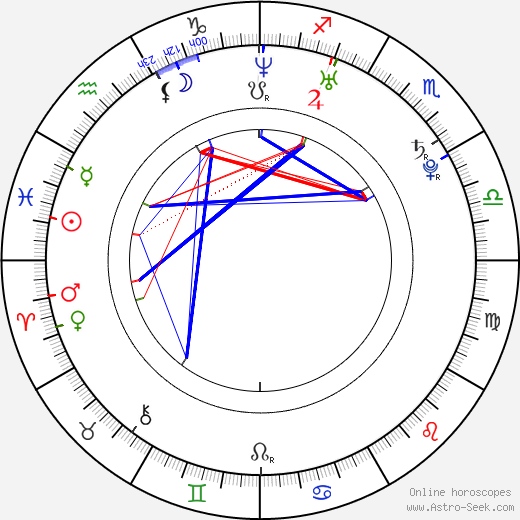 Bobby Campo astro natal birth chart, Bobby Campo horoscope, astrology