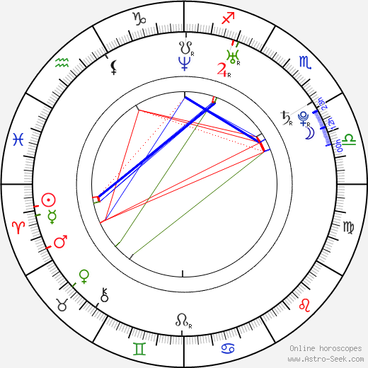 Drake Doremus astro natal birth chart, Drake Doremus horoscope, astrology
