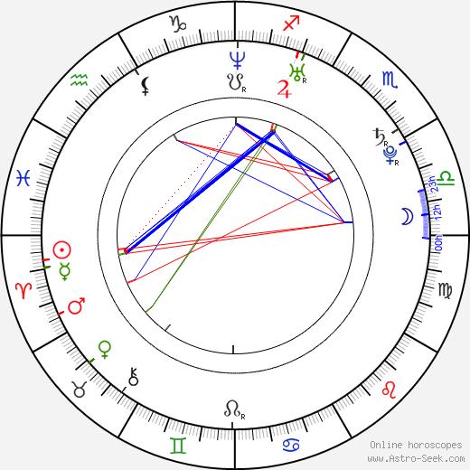 Heather Chase tema natale, oroscopo, Heather Chase oroscopi gratuiti, astrologia