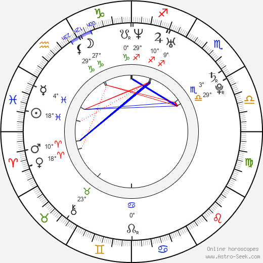 Hyeon-kyeong Ryu birth chart, biography, wikipedia 2019, 2020