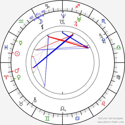 Hyeon-kyeong Ryu astro natal birth chart, Hyeon-kyeong Ryu horoscope, astrology