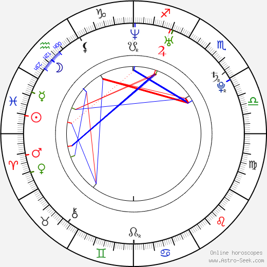 Jade Harlow astro natal birth chart, Jade Harlow horoscope, astrology