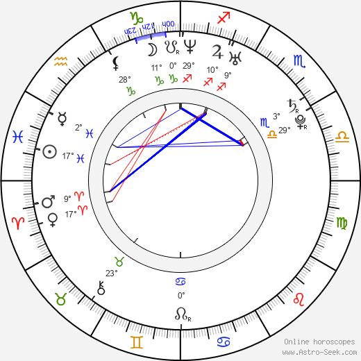 Jessica Collins birth chart, biography, wikipedia 2018, 2019