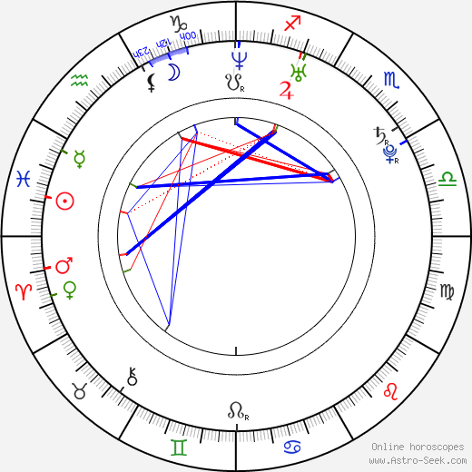 Lacey Mael astro natal birth chart, Lacey Mael horoscope, astrology