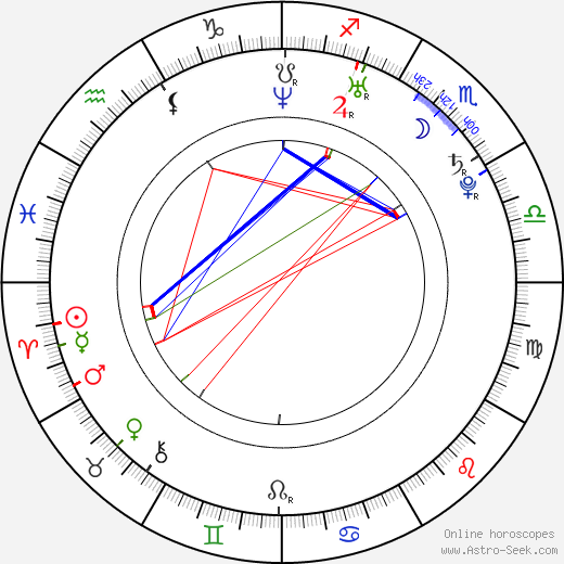 Melissa Ordway astro natal birth chart, Melissa Ordway horoscope, astrology