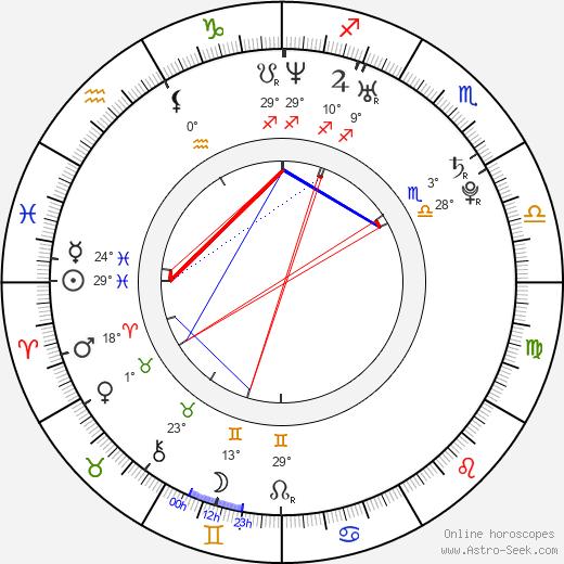 Michael Cassidy birth chart, biography, wikipedia 2018, 2019