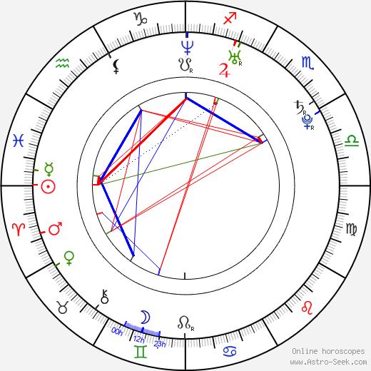 Michael Cassidy tema natale, oroscopo, Michael Cassidy oroscopi gratuiti, astrologia
