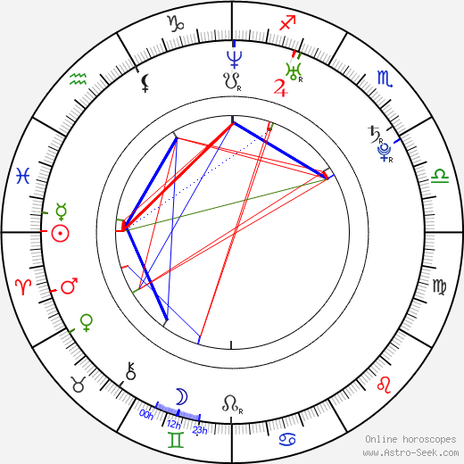 Michael Cassidy astro natal birth chart, Michael Cassidy horoscope, astrology