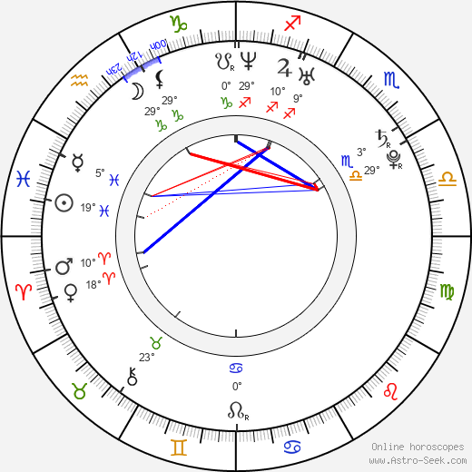 Natasha Alam birth chart, biography, wikipedia 2018, 2019
