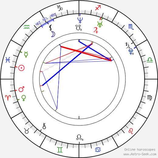 Natasha Alam astro natal birth chart, Natasha Alam horoscope, astrology