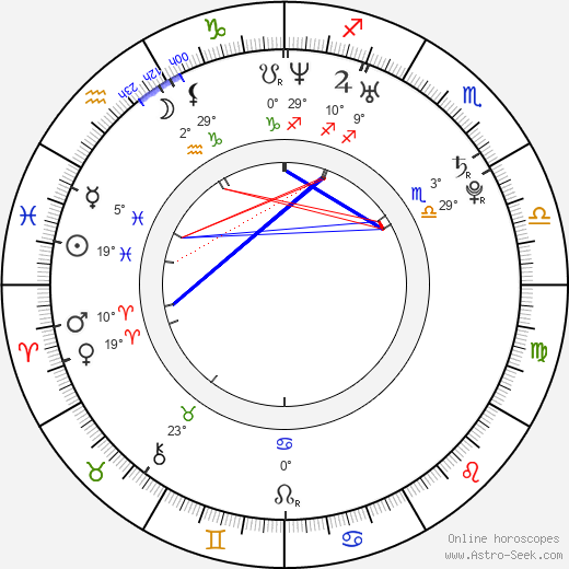 Rafe Spall birth chart, biography, wikipedia 2019, 2020