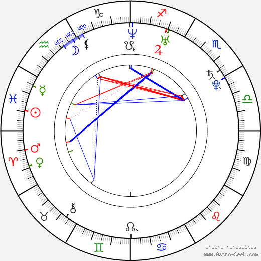 Rafe Spall astro natal birth chart, Rafe Spall horoscope, astrology
