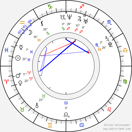 Sarah Clements birth chart, biography, wikipedia 2019, 2020